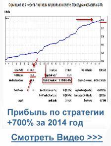 700% годовых - стратегия Форекс