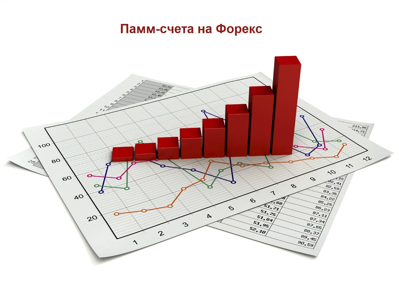 Действия инвесторов на рынке форекс торговая стратегия форекс те бат
