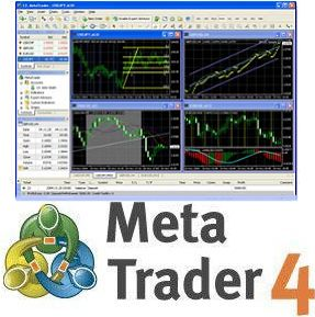 Forex4you metatrader 4