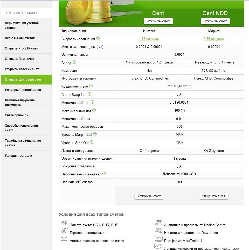 Forex открытие центового счета альпари метатрейдер 4 скачать