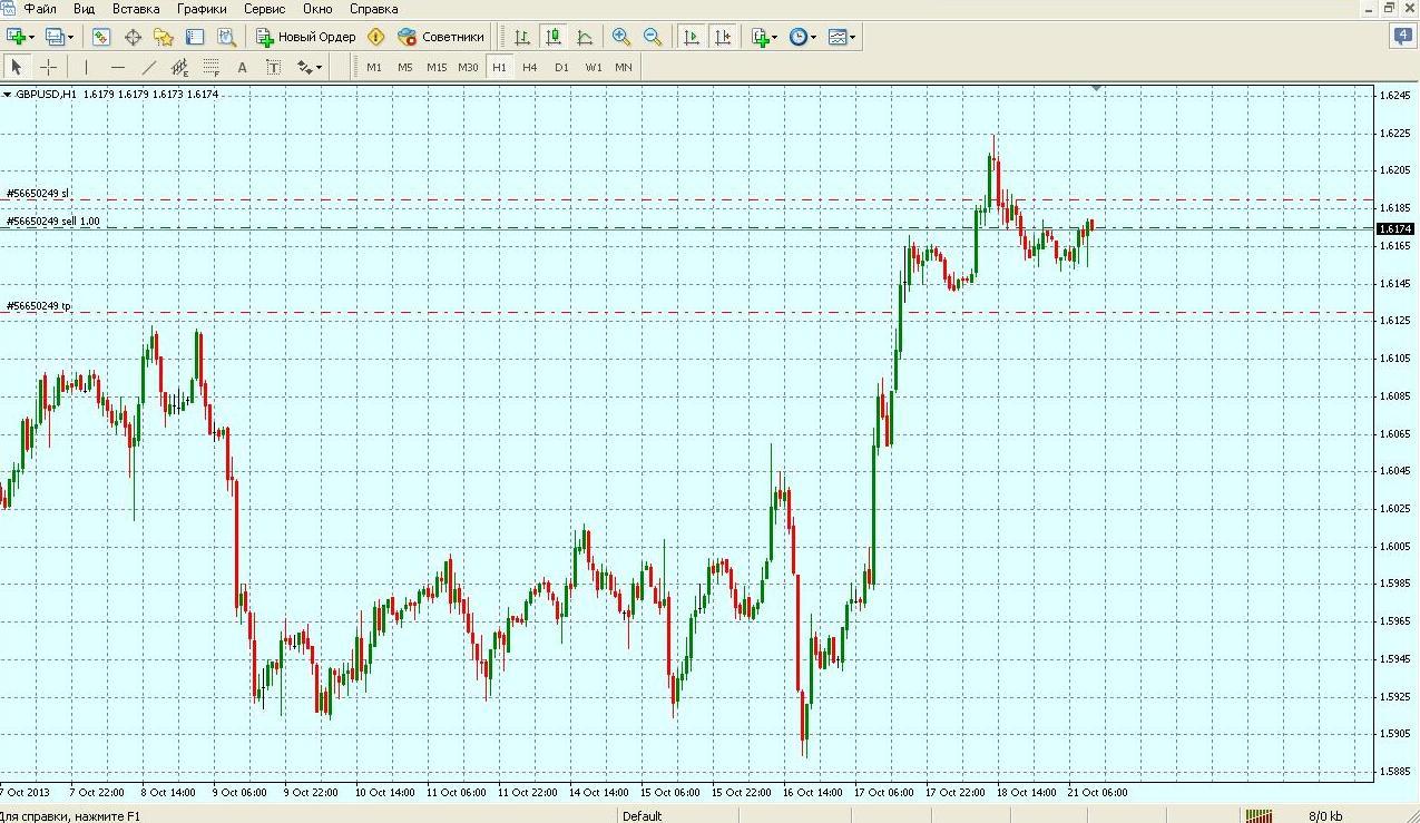 Форекс или фондовый рынок или биржа биткоины на автомате майнинг