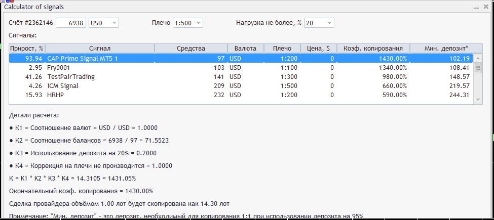 Forex рассчет депозита партнерский код для инстафорекс