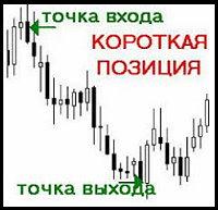 Форум форекс алексей гончаров maxiforex аналитика