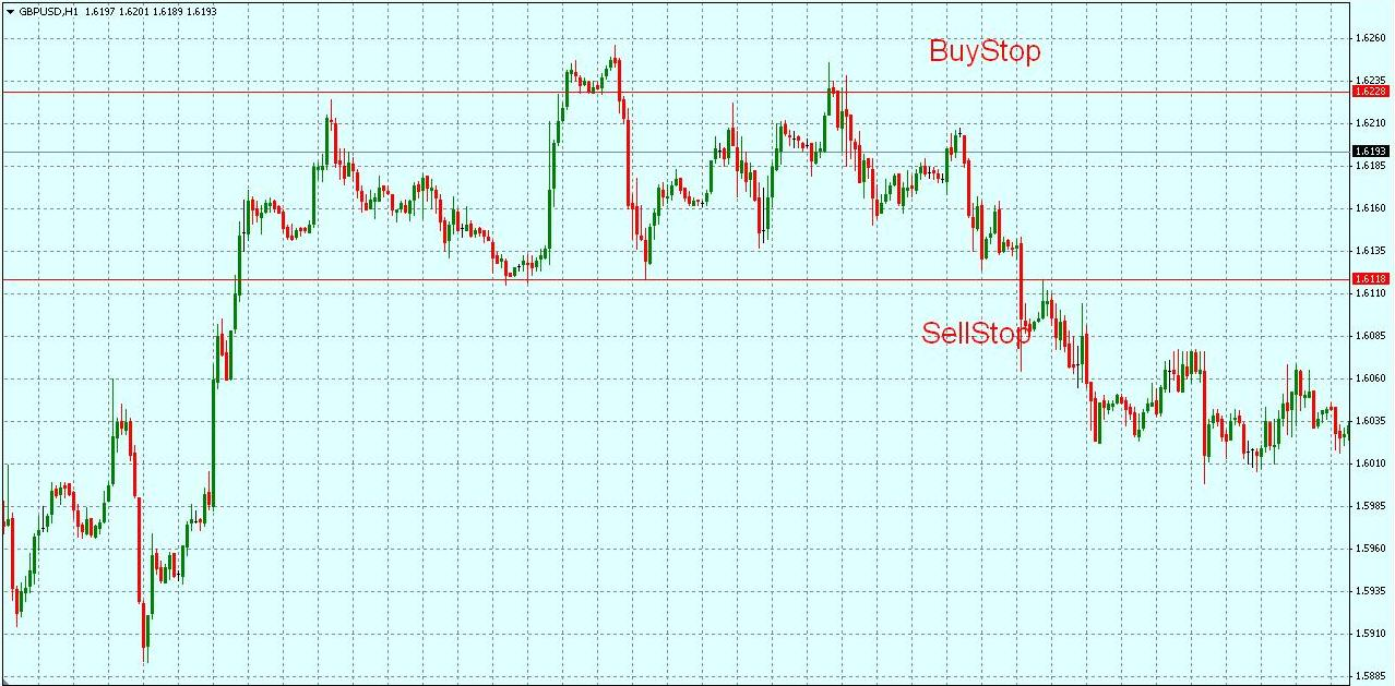 Форекс торговля на пробоях будущее криптовалюты в мире
