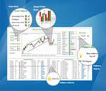 Технический анализ валютного рынка видео