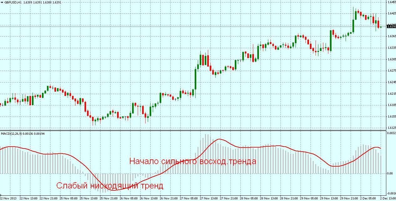 Коротковременные стратегии на форекс курс валют форекс на 27.01.2012
