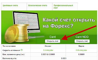 демо счет на опционах онлайн
