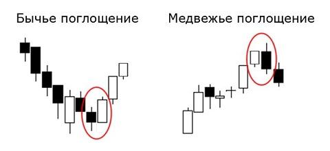 Статус биткоина в россии 2017-17
