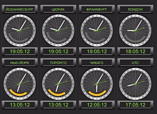 Биржевые часы для форекс скачать индикаторы форекс входа рынок