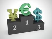 котировка курса валют