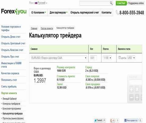 Расчет торгового лота на форекс закрытые сайты форекс