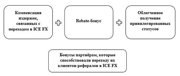 Программа миграция аппартаменты посуточно в тбилиси