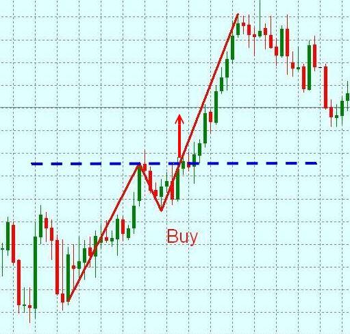 форекс валюта графики онлайн евро