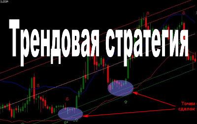 forex strategii video)