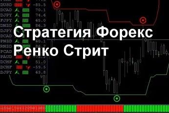 Лучшие стратегии на форексе видео московская биржа валюта торги
